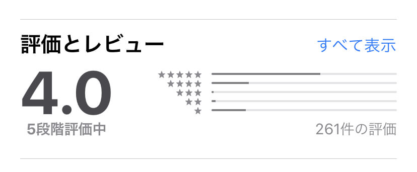 menu(メニュー)アプリの評判