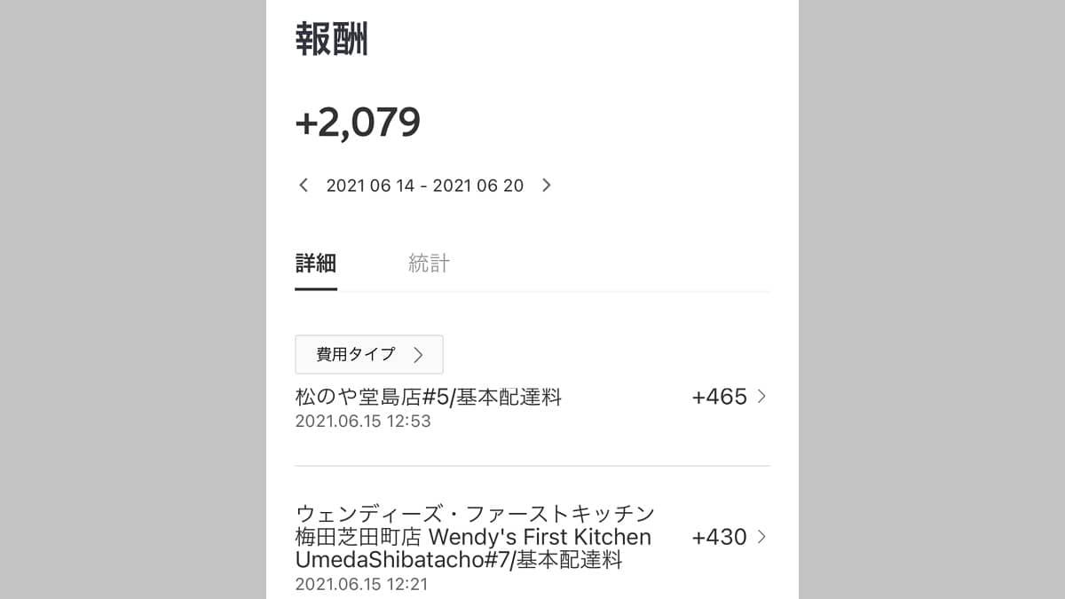 DiDiフード大阪梅田の稼働の収入結果